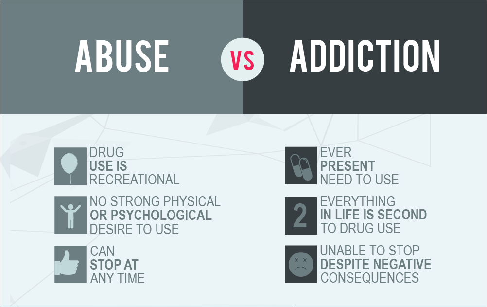 How Do I Know if I'm An Addict?