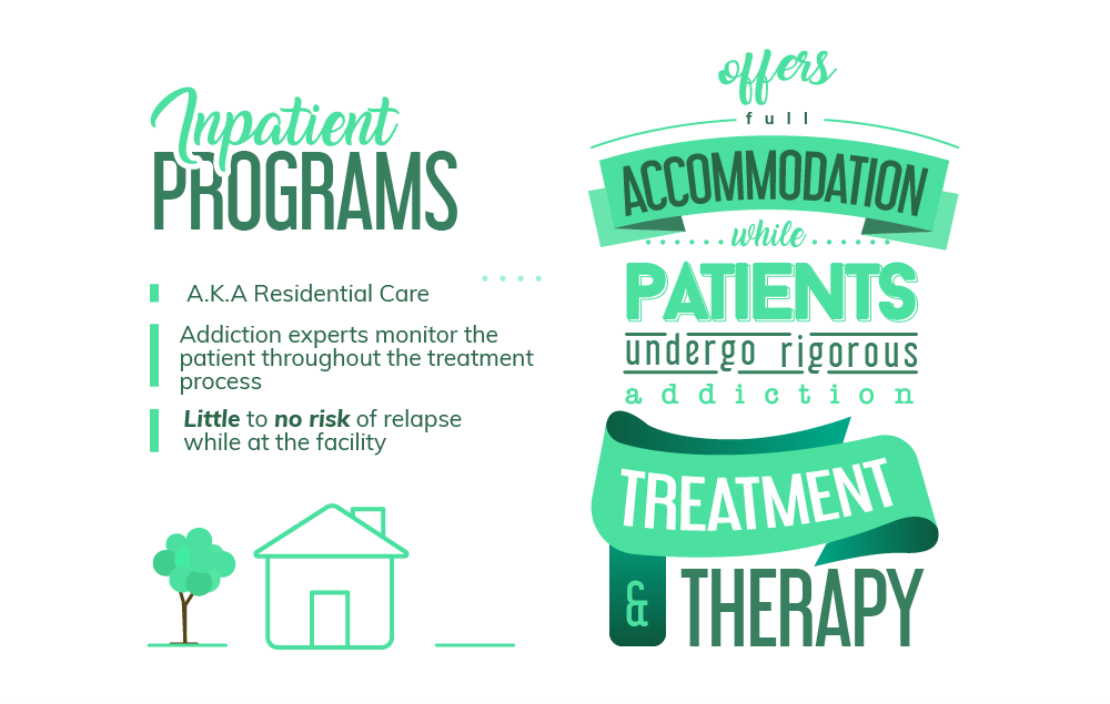 The Difference Between an Inpatient Detox Program and an Outpatient Detox Program