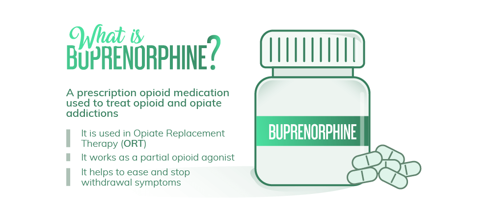 What is Buprenorphine Abuse?