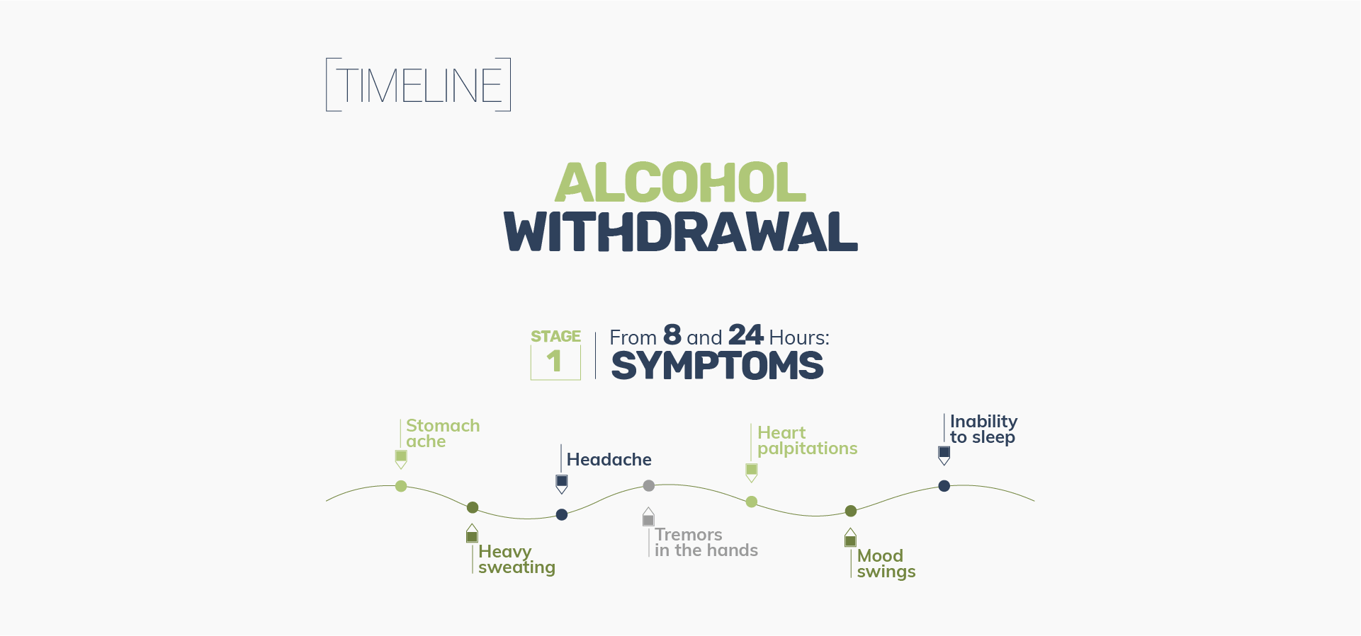 Alcohol Withdrawal and Symptoms