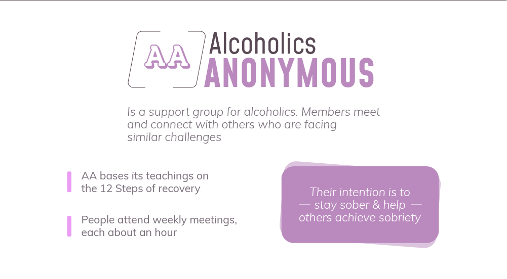 Information on Ravenna Alcoholics Anonymous Resources