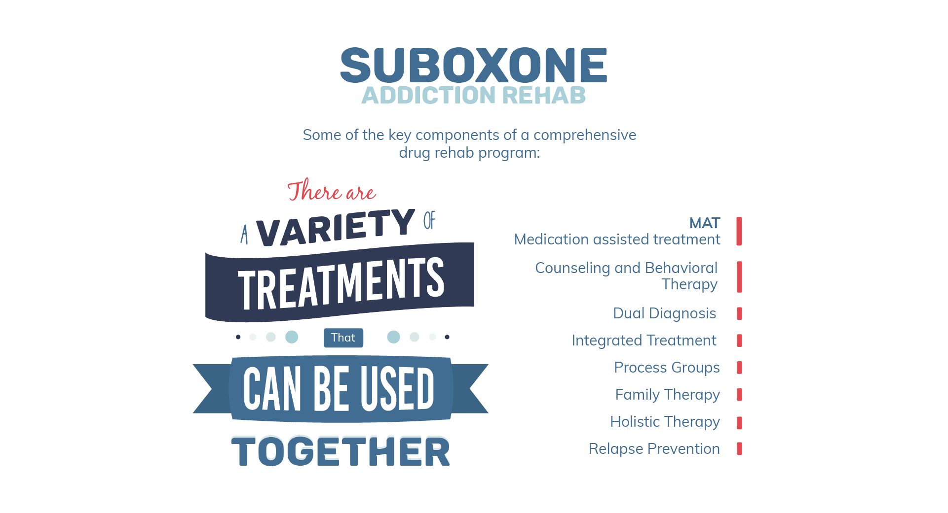Suboxone Addiction Rehab