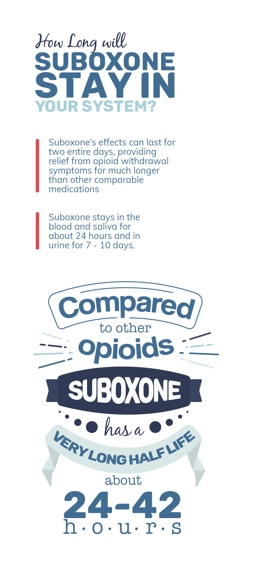 Is Suboxone the Answer to Opioid Addiction or a